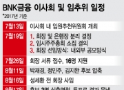 "BNK금융 노조 ""낙하산 인사 배후에 참여정부 인사"""