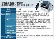 """분양가상한제 앞두고 """"원가도 공개하라"""", 시민단체·정치권 목청"""