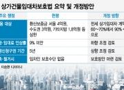 """진화하는 임차인 내쫓기 """"임대차보호법 대폭개정 시급"""""""