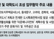 동대문구 '대학특화도시'로…타운매니지먼트 사업 추진
