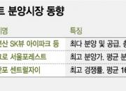올해 서울 아파트 분양 '브랜드' 대형건설사 싹슬이