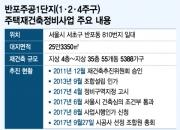 """""""2.6조 반포주공1단지 잡아라"""" 현대 vs GS 막판까지 혈투"""
