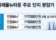 가재울뉴타운 교육열 입소문…서울 서북권 신흥주거지 부상