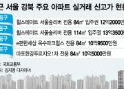 전방위 규제에도 강북 '한강뷰' 아파트 10억대 신고가 거래 봇물