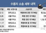 """[단독] """"교도관 폭행 배상하라"""" 국가배상소송 5년간 5건"""