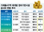 [단독]철거왕 업체에 흘러간 176억원 '수상한 공사'