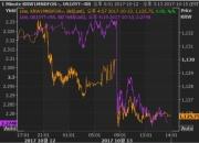 저물가가 자산가격 인플레를 촉진하는 경로(1)