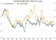 저물가가 자산가격 인플레를 촉진하는 경로(5)