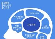 파일럿을 꿈꾼 '따뜻한 리더' 김명수 대법원장
