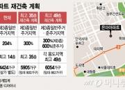 은마, 35층 정비구역 지정 신청…'재건축사업 본격화'
