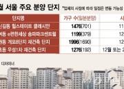 서울 9094가구··· 연말까지 '분양 큰장'