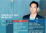 '인사시계' 돌린 삼성…재판부도 李 항소심 속도전