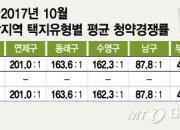 해운대·연제 등 부산 6개구 분양권 '전매금지'