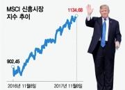 트럼프 당선 1년, 시장은 예상과 달랐다