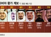 유가급등에 내전우려까지…중동 흔드는 32세 왕세자