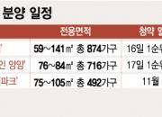 """서울과 가까워진 강원도…""""투자 수요 몰린다"""""""