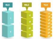 삼성전자, 업계 최초로 QLC 낸드 양산에 '시동'
