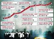 """비트코인 1000% 상승…""""비트코인=사기""""라고 말하는 사람들"""