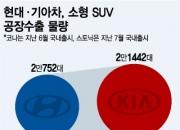 '코나'·'스토닉', 글로벌 시장 순항…수출 선적 4만대