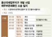 """""""삽 뜰 일만 남았다"""" 소송 막바지 용산에 쏠린 눈"""