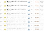 """""""11만원 아이돌 콘서트 티켓이 110만원""""…왜?"""
