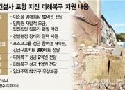 성금·임대주택 공급·안전진단…건설업계도 포항에 따뜻한 손길