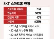 [단독]SKT, '집에서 차 시동 건다' 내년3월 홈투카 서비스 론칭