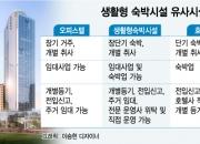 새로운 수익형 상품 '생활형 숙박시설' 분양 봇물