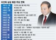 이건희號 30년, 삼성 '세계 초일류 기업' 신화썼다
