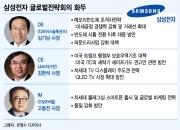 삼성 새 사장단 첫 글로벌전략회의 화두는 '포스트 반도체'