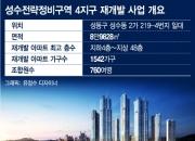 '48층 재개발' 성수4지구에 쏠리는 눈