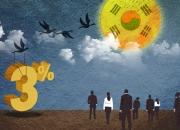 올해 성장률 전망 2.9%를 바라보는 시각차