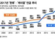 [신년기획-新한류 10년] ⑤ SM이 밀고, 싸이가 놀고, '방탄'이 모았다