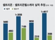 셀트리온그룹, 바이오시밀러 '영업익 1조' 시대 연다