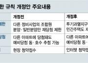 투기과열지구 재건축조합원 '민영 재당첨'도 금지