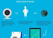'이제는 데이터시대'…美 삼성전자, 데이터시장 공략 시동