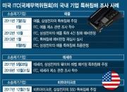 """""""삼성 타도"""" 손잡은 G2, 위기의 韓 반도체"""