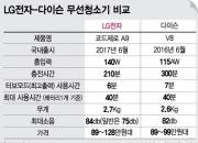 LG-다이슨 3년 악연…프리미엄 전략의 성과