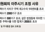 서울시 '이주시기 조정' 재건축 인가 1년 늦춘다