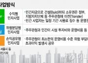 서울 민자도로 요금인하 길 찾는다