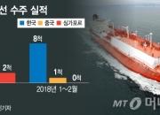 LNG선 싹쓸이…보릿고개 한국 조선업 단비