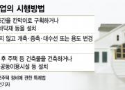 """[단독]서울시 """"빈집 정비비용 최대 50% 지원"""""""