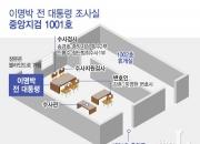[인포그래픽] 'MB 조사실' 서울중앙지검 1001호