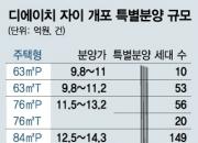 '현금 10억'…황당한 강남 취약층 특별분양