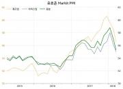 글로벌 경기 정점 신호?…'훅' 꺾인 유로존 경제