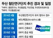 두산그룹 군포 연구단지 준공 연기…계열사 실적 악화 영향