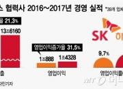 [단독]'반도체 낙수효과' SK하이닉스 협력사 이익률 10%대로 '껑충'