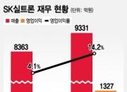 """'효자 이적생' SK실트론 """"5년 내 기업가치 3배 육성"""""""