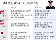 """""""경찰이 무리하게 총 쐈어요"""" 무조건 위원회 소집"""