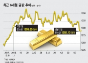 """""""금값 올해 최저치""""…울상짓는 금(gold) 투자자"""